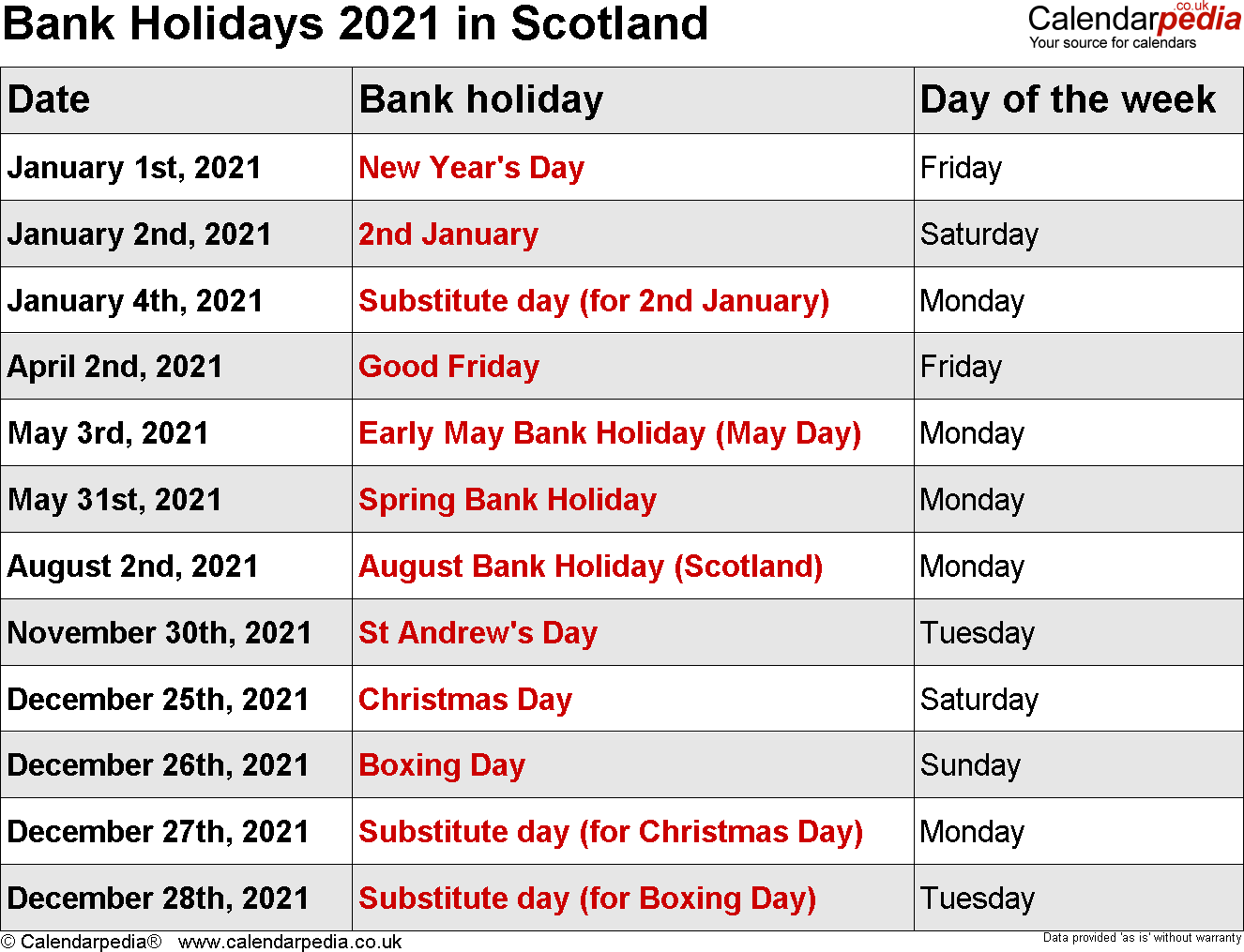 Easter 2021 Bank Holidays