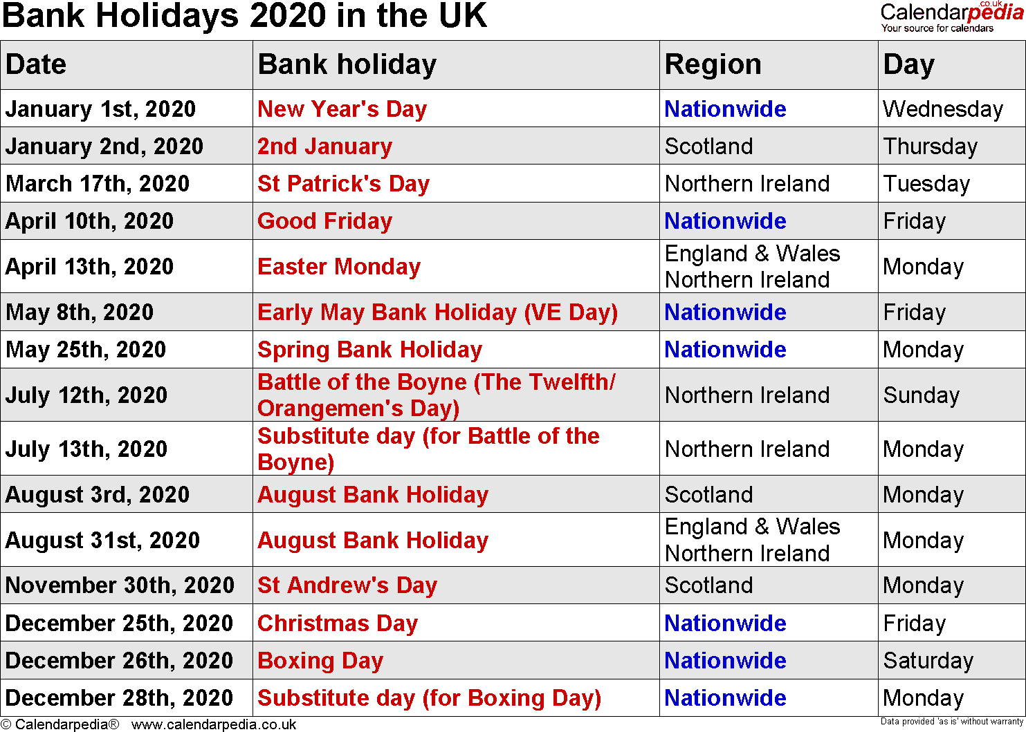 england bank holidays 2020