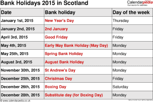 Bank Holidays 2015 Scotland
