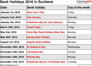Bank Holidays 2016 Scotland