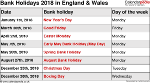 Bank Holidays 2018 in the UK on