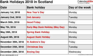 Bank Holidays 2018 Scotland