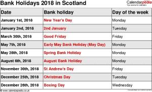 Bank Holidays 2018 Scotland