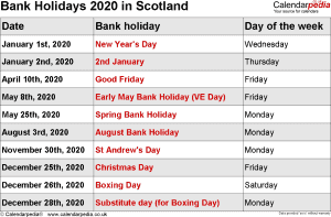 Bank Holidays 2020 Scotland