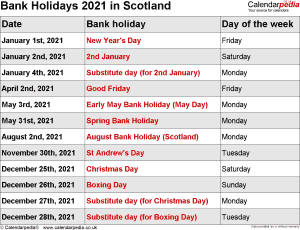 Bank Holidays 2021 Scotland