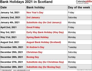 Bank Holidays 2021 Scotland