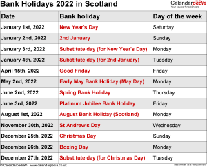 Bank Holidays 2022 Scotland