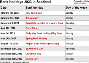 Bank Holidays 2023 Scotland
