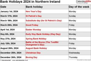 Bank Holidays 2024 Northern Ireland