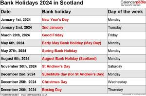 Bank Holidays 2024 Scotland