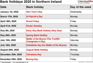 Bank Holidays 2025 Northern Ireland