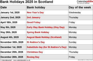 Bank Holidays 2025 Scotland