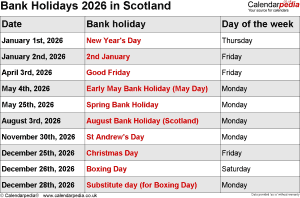 Bank Holidays 2026 Scotland