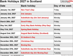 Bank Holidays 2027 Scotland
