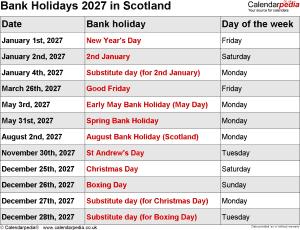 Bank Holidays 2027 Scotland