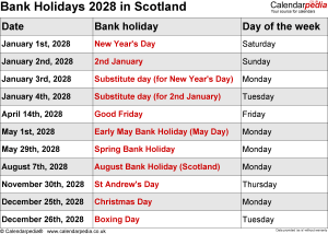 Bank Holidays 2028 Scotland