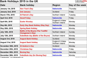 UK Bank Holidays 2015