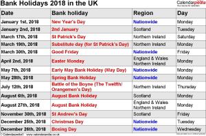 UK Bank Holidays 2018