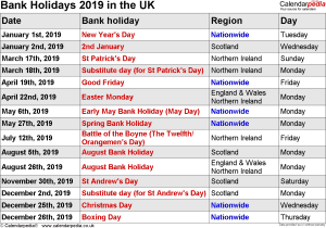 UK Bank Holidays 2019