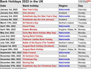 UK Bank Holidays 2022
