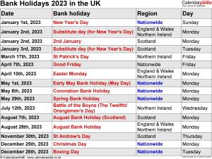 UK Bank Holidays 2023