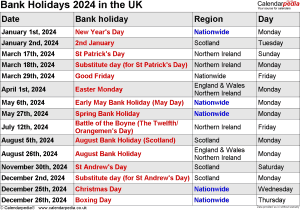 Calendar Bank Holidays : Bank holidays in the uk
