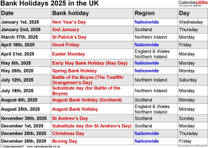 UK Bank Holidays 2025