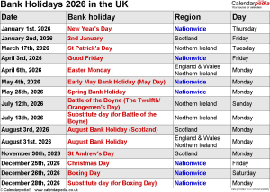 UK Bank Holidays 2026