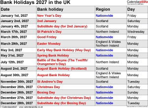 UK Bank Holidays 2027