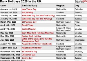 UK Bank Holidays 2028