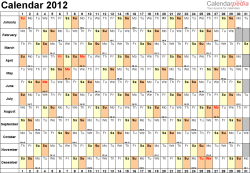 Template 3: Yearly calendar 2012 as Word template, landscape orientation, 1 page, days horizontally, months vertically, with UK bank holidays and week numbers