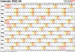 Template 6: Yearly calendar 2022 as Word template, landscape orientation, 1 page, linear (days horizontally, months vertically), with UK bank holidays and week numbers