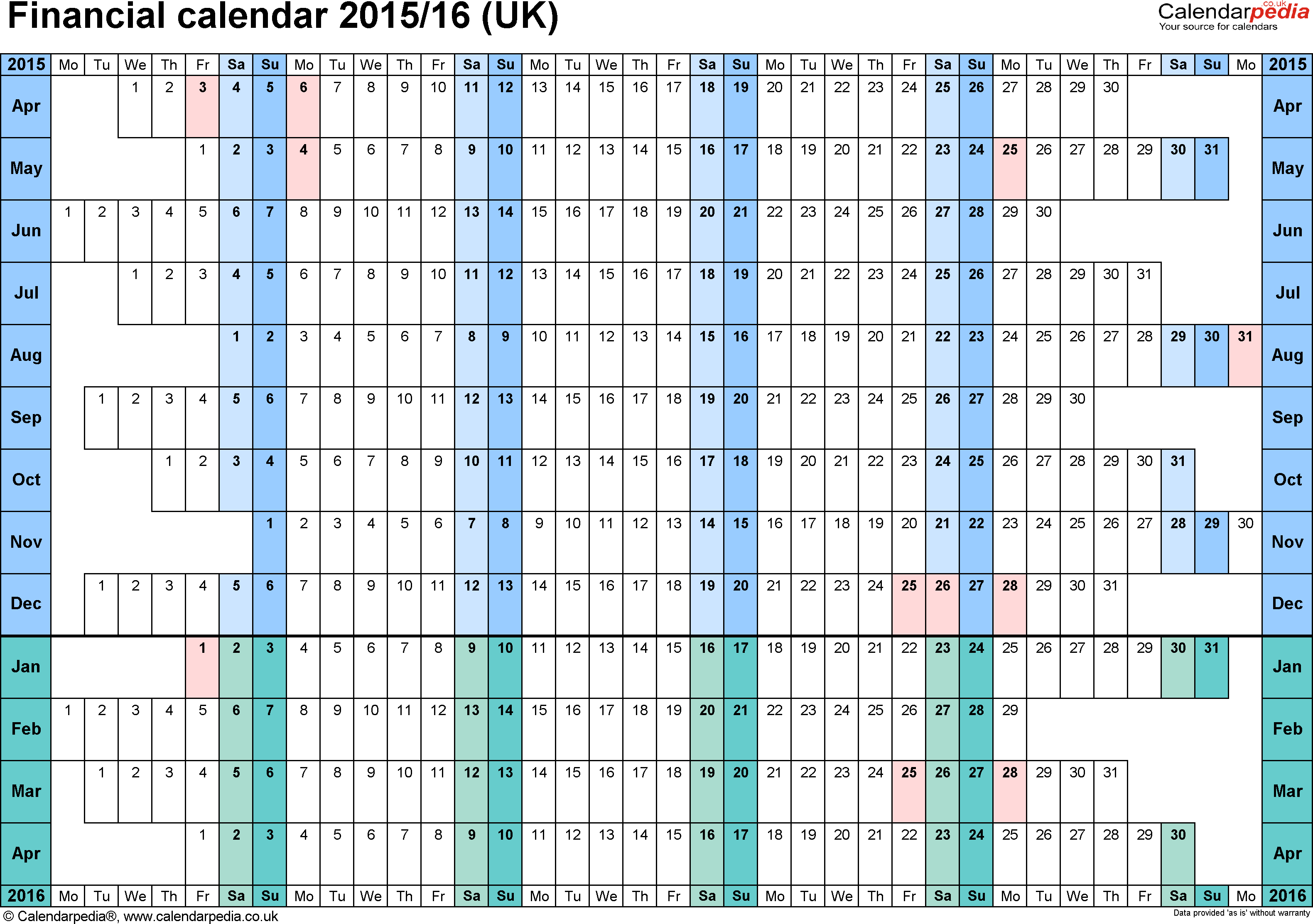 Template 3: PDF template for financial calendar 2015/2016 (landscape orientation, linear, days aligned, 1 page, A4)