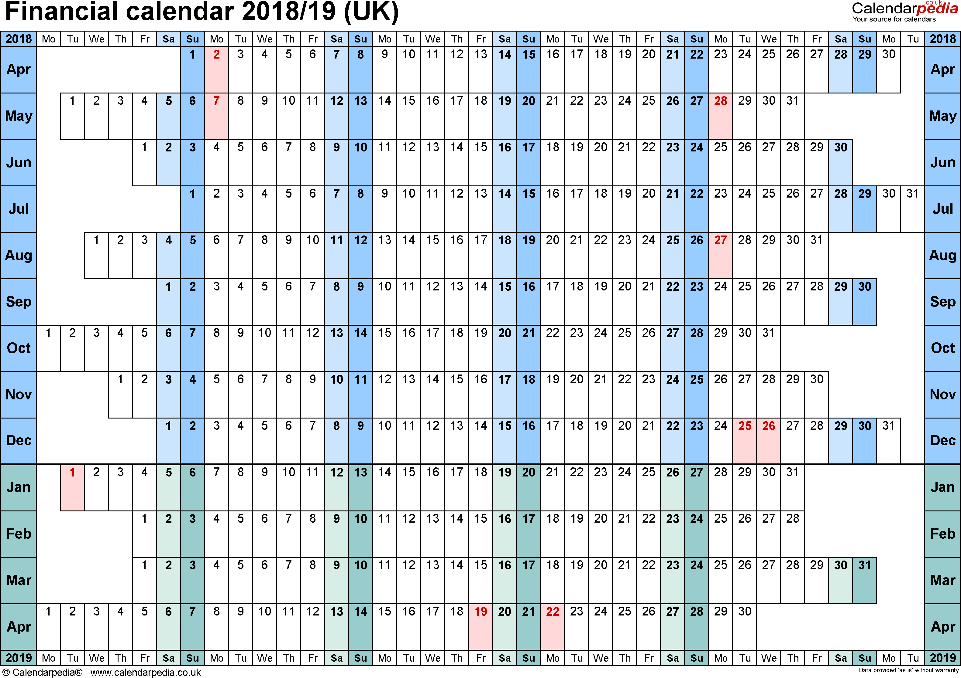 Template 3: Excel template for financial calendar 2018/2019 (landscape orientation, linear, days aligned, 1 page, A4)