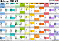Template 1: Yearly calendar 2022 as Word template, landscape orientation, A4, 1 page, months horizontally, days vertically, in colour, with UK bank holidays and week numbers