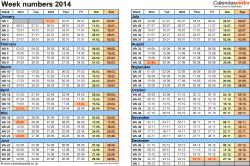 Template 2: Week Numbers 2014 as Word, Excel & PDF templates