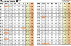 Template 1: Week Numbers 2017 as Excel, PDF & Word templates