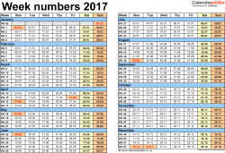 Template 2: Week Numbers 2017 as Excel, PDF & Word templates
